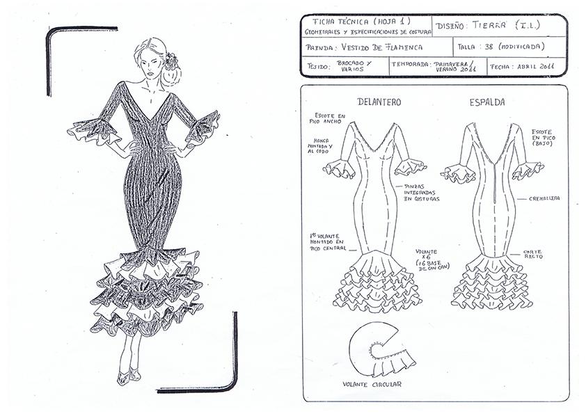 Cómo crear una Ficha Técnica de Diseño de Moda 1: Bocetos | pixelnomicon