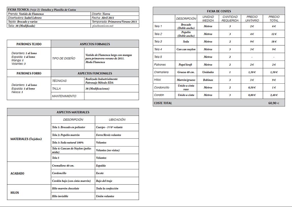 C mo crear una ficha t cnica de dise o de moda 2 tablas for Ficha tecnica silestone