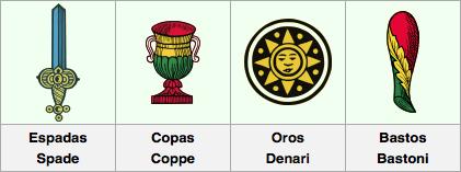 Patrón de Nápoles