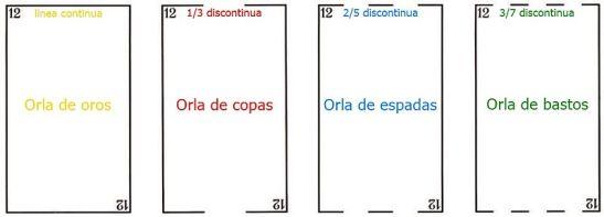 Orlas