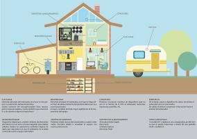 Infografia_Casa