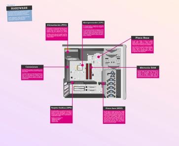 J Antonio Ruiz_Agra Manuel_Infografia Hardware