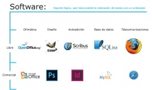 Infografía_Software