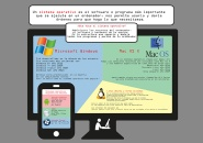 infografia SO