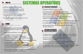 INFOGRAFIA SISTEMAS OPERATIVOS