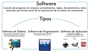 juanjo Infografía software