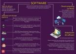 infografia software