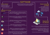 infografia software