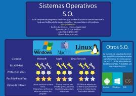 Infografia_SO_Rafael_Ruiz_1ºA2Grafica
